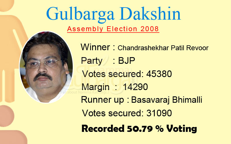 Gulbarga Dakshin election results