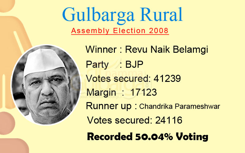 Gulbarga Rural election results