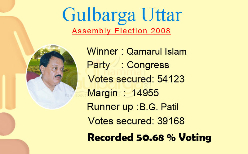Gulbarga Uttar election results