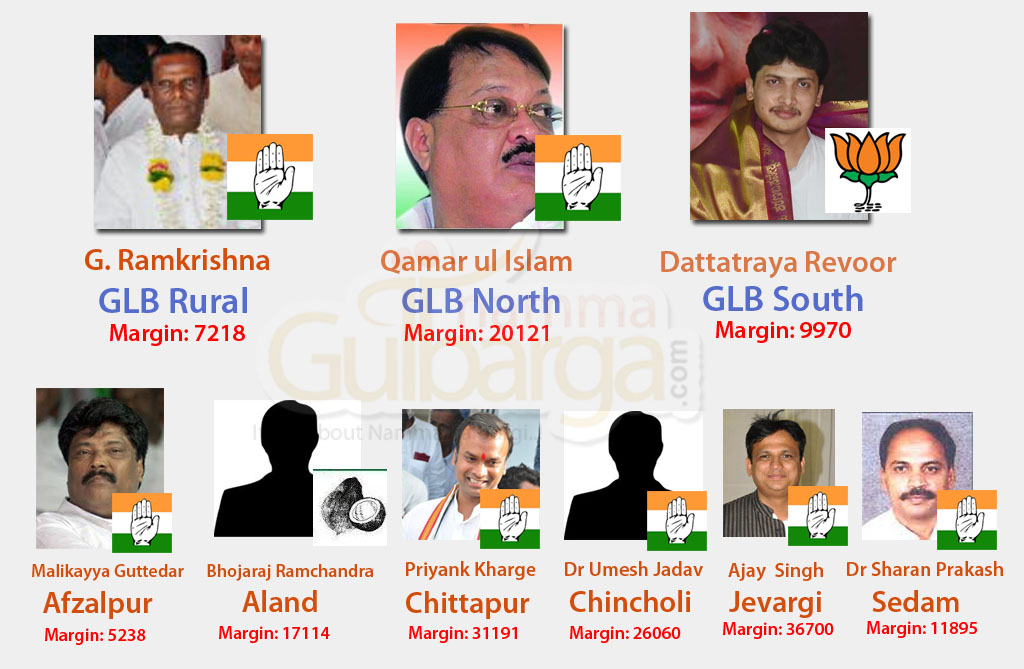 Gulbarga election results 2013