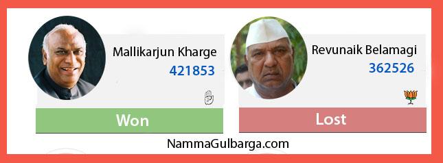 Gulbarga lok sabha results
